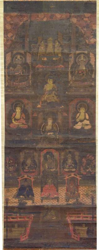 『日吉山王本地仏曼荼羅図(県指定)』の画像