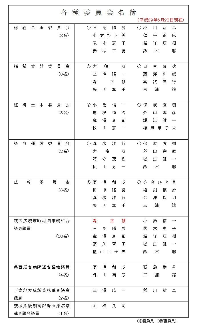 『各種委員会名簿H29.6.23』の画像