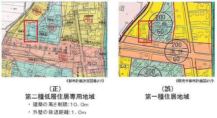 都市計画図 下館地区用途図 1/10,000 の誤りについて