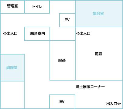 施設案内図 1階