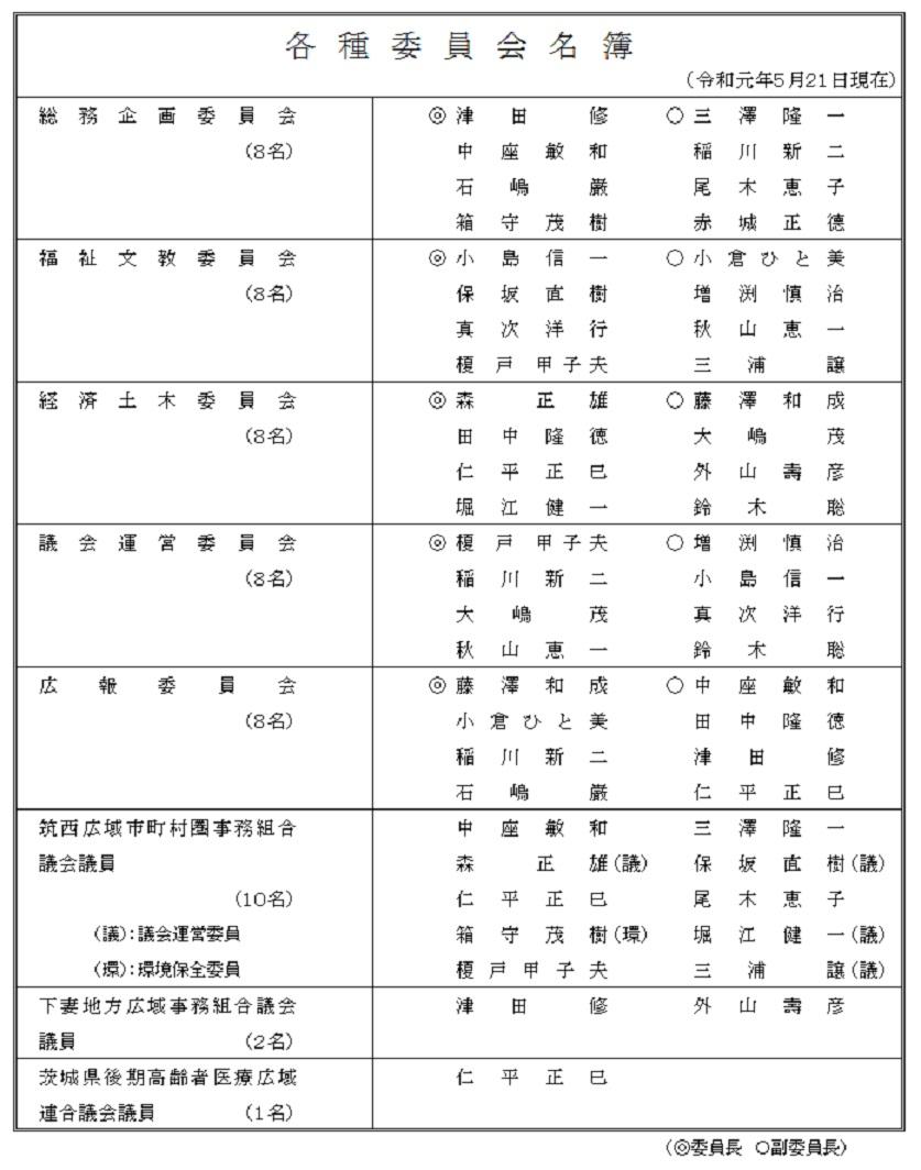 『委員会名簿(令和元年1)』の画像