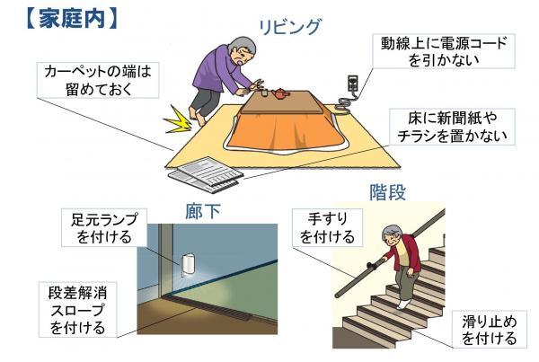 『みんなで防ごう高齢者の事故 転倒』の画像