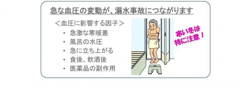 『入浴中の事故』の画像