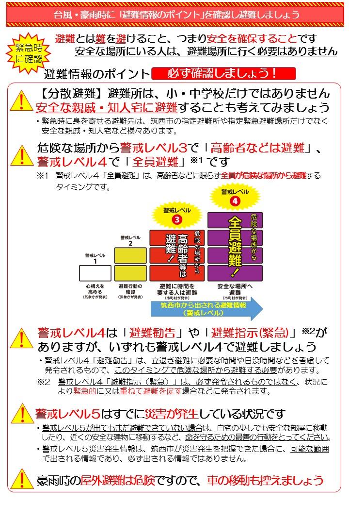 『避難情報のポイント』の画像